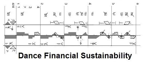 dance-financial-2